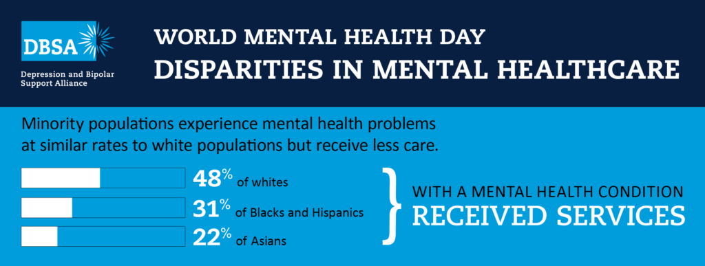 Disparities in Mental Healthcare